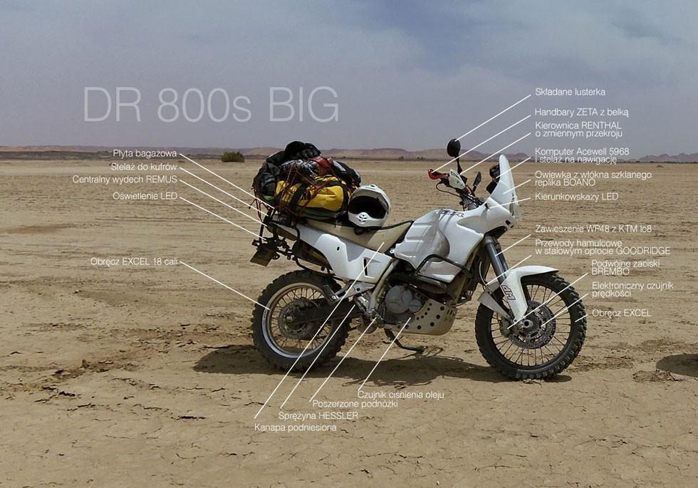 Suzuki DR80 Big-budowa motocykla