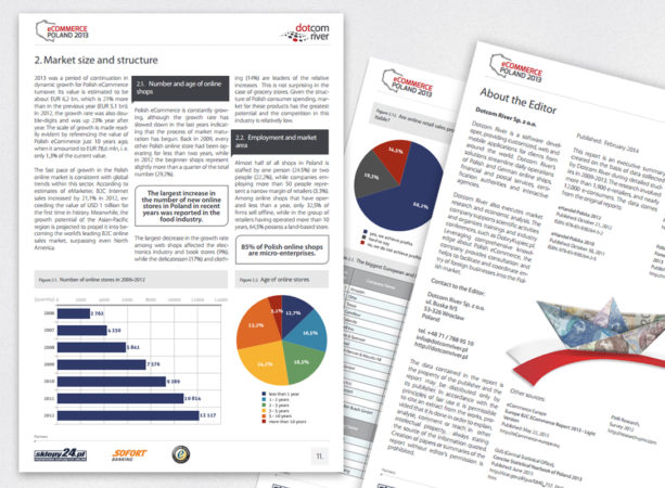 eCommerce Report charts