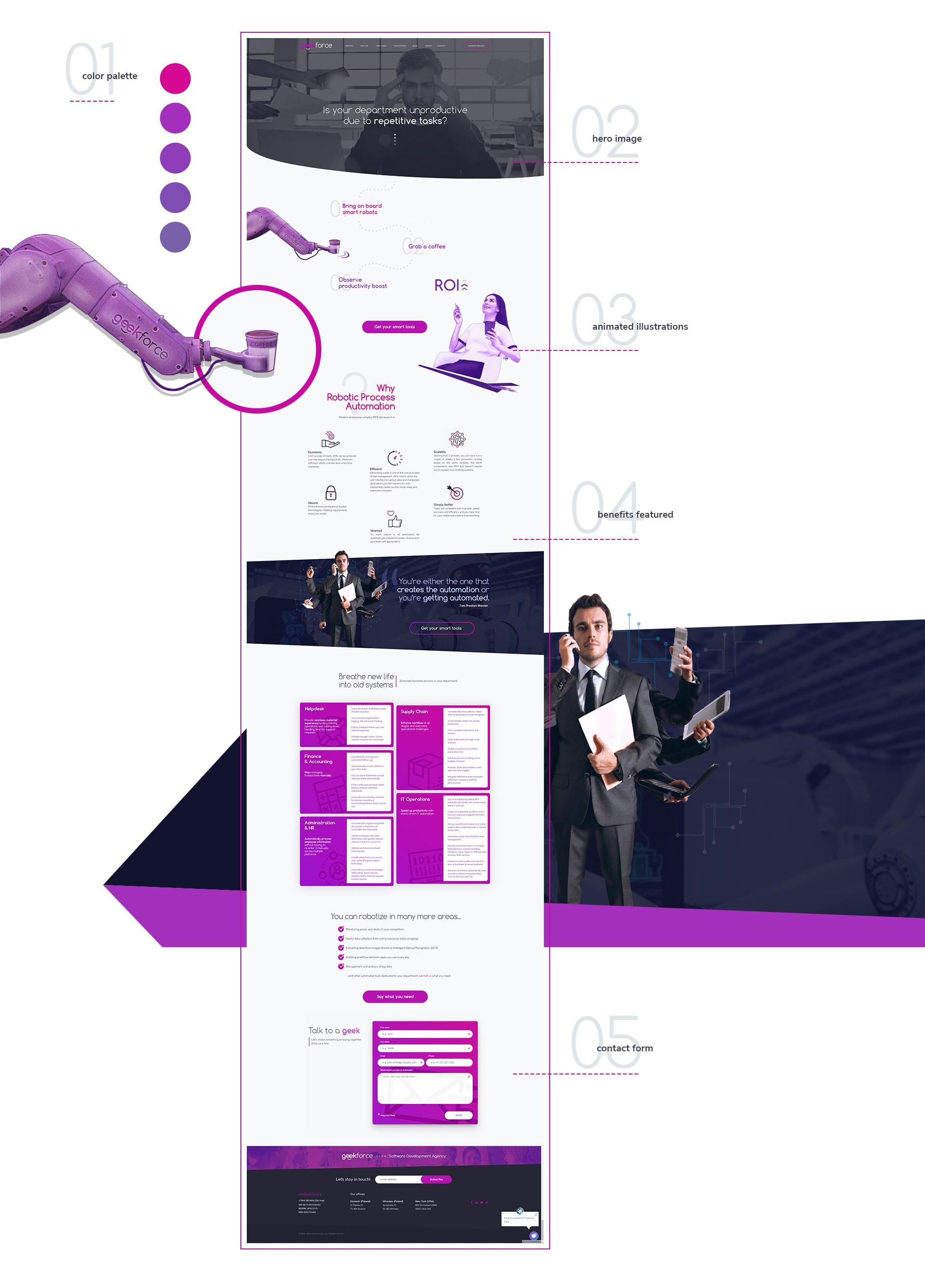 Geekforce Rpa Web Design